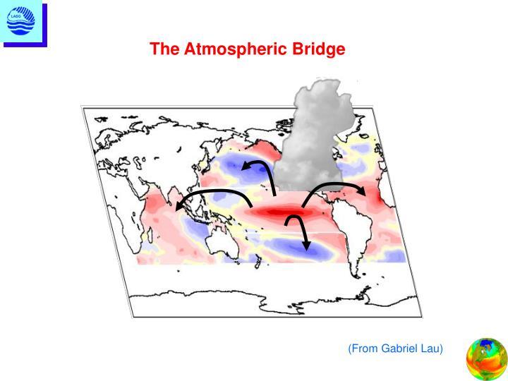 The Atmospheric Bridge