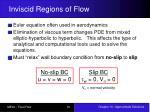 inviscid regions of flow1
