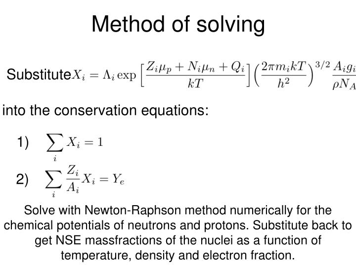 Method of solving