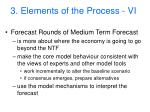 3 elements of the process vi