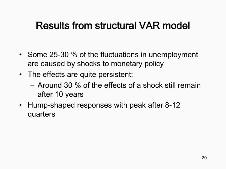 Results from structural VAR model