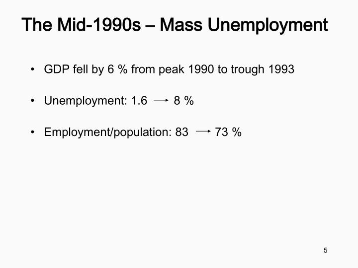 The Mid-1990s – Mass Unemployment