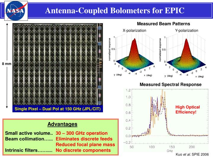 Antenna-Coupled Bolometers for EPIC
