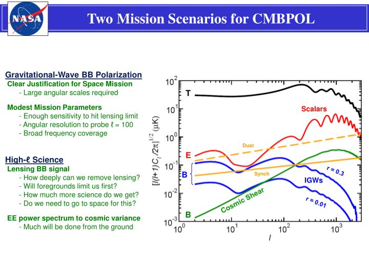 Two Mission Scenarios for CMBPOL