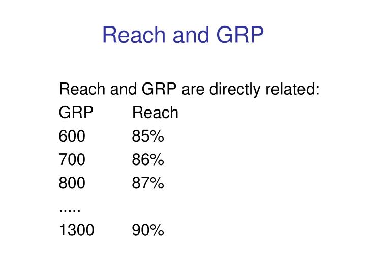 Reach and grp