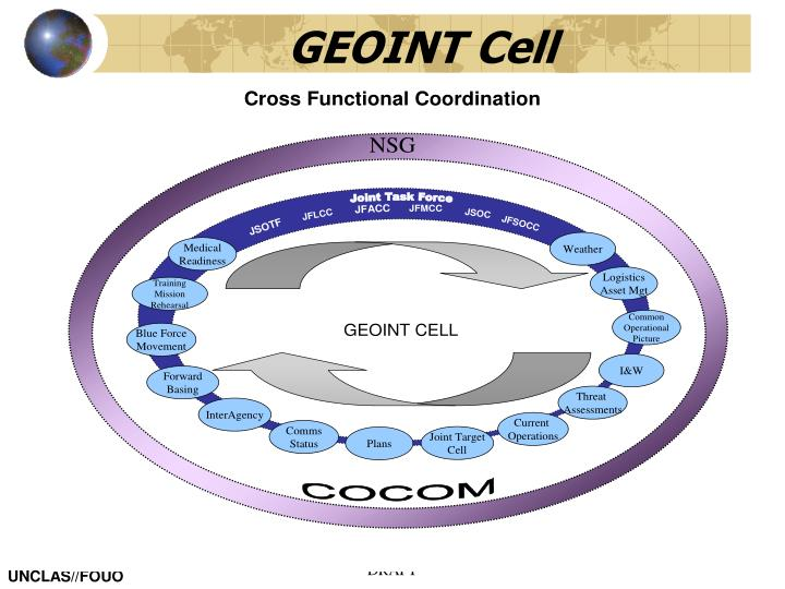 GEOINT Cell