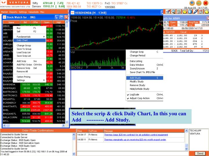 Select the scrip & click Daily Chart, In this you can