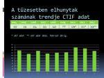 a t zesetben elhunytak sz m nak trendje ctif adat okf adat okf adat 2012 febru r 28 ig