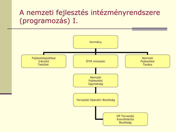 A nemzeti fejleszt s int zm nyrendszere programoz s i