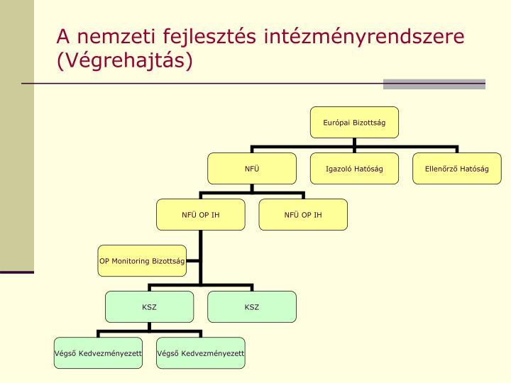 A nemzeti fejleszt s int zm nyrendszere v grehajt s