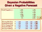 bayesian probabilities given a negative forecast