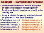 example samuelman forecast