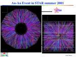 au au event in star summer 2001