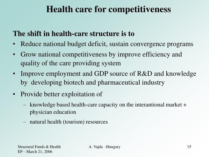 Health care for competitiveness