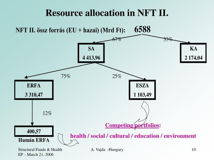 Resource allocation in NFT II.