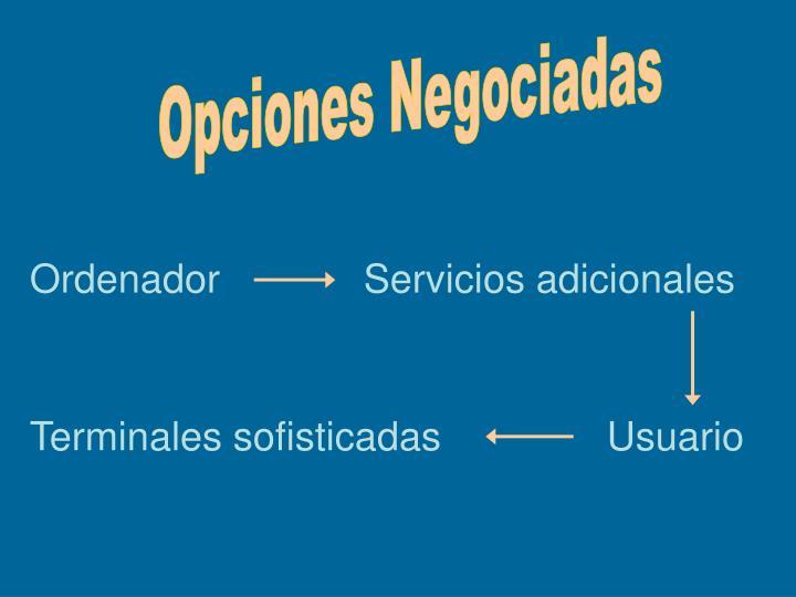 Opciones Negociadas