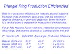 triangle ring production efficiencies