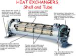 heat exchangers shell and tube