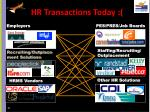 hr transactions today