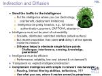 indirection and diffusion