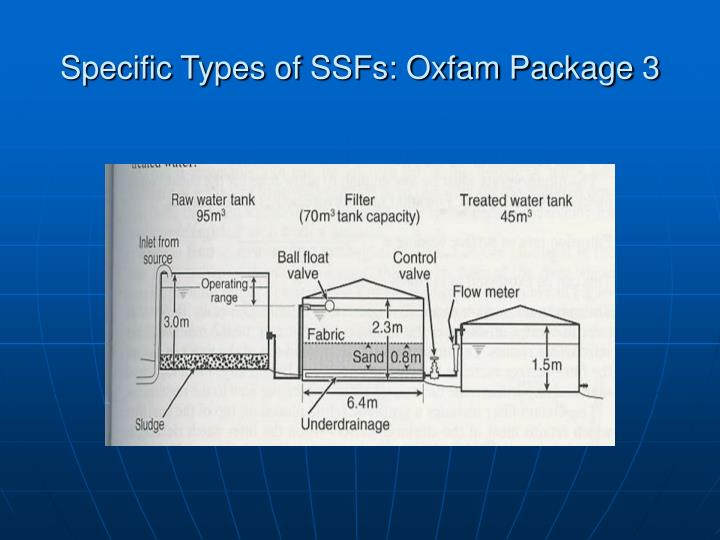 Specific Types of SSFs: Oxfam Package 3