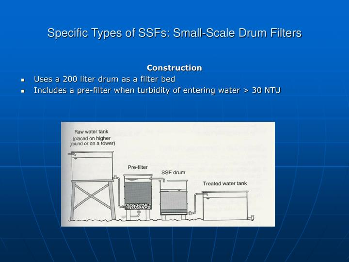 Specific Types of SSFs: Small-Scale Drum Filters