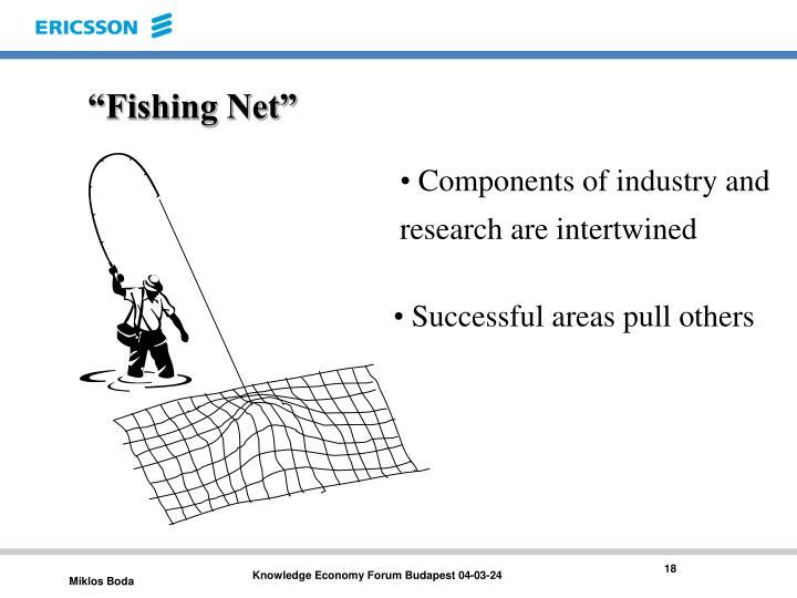 """""""Fishing Net"""""""