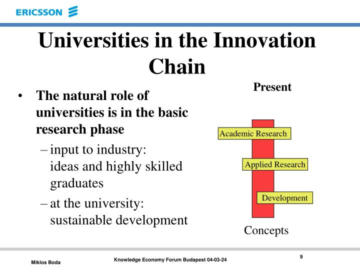 Universities in the Innovation Chain