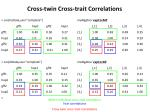 cross twin cross trait correlations