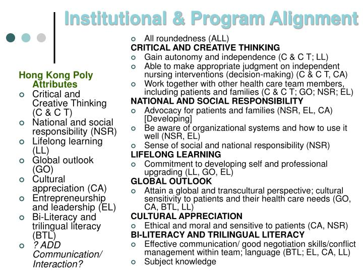Institutional program alignment