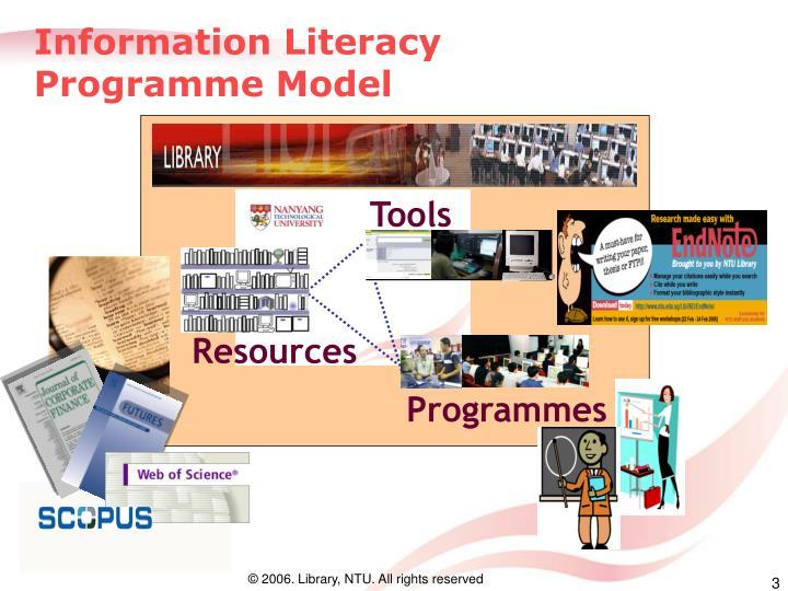 Information literacy programme model
