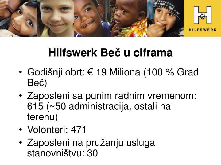 Hilfswerk Be
