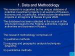 1 data and methodology