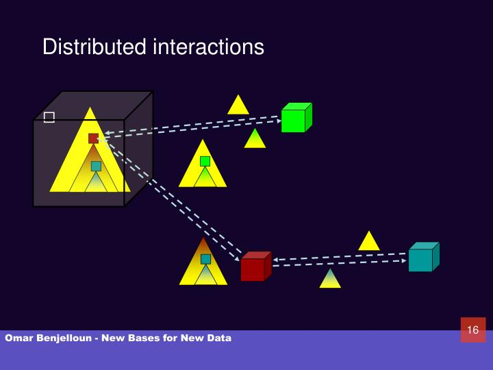Distributed interactions