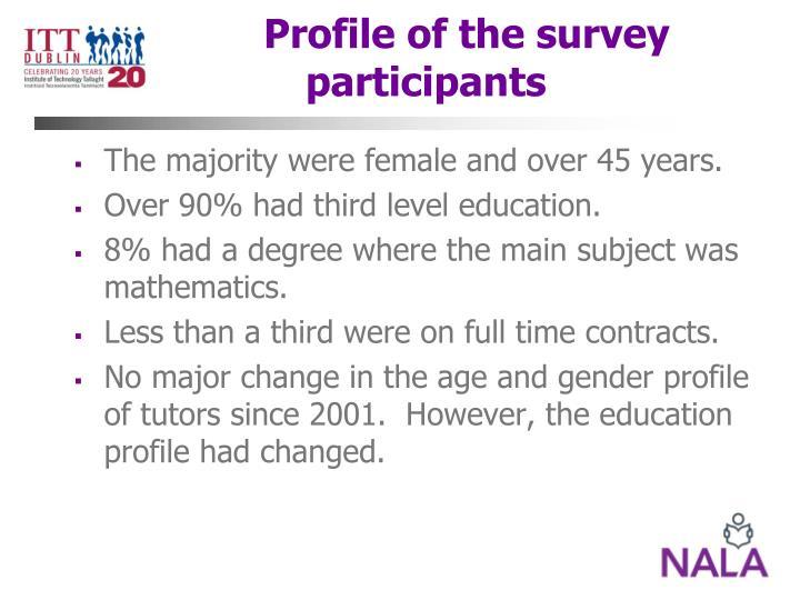 Profile of the survey   participants
