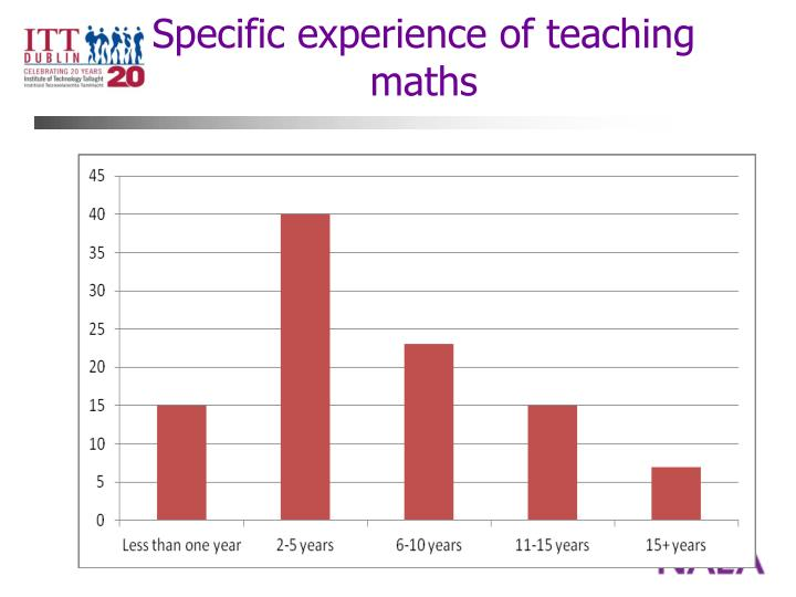 Specific experience of teaching maths