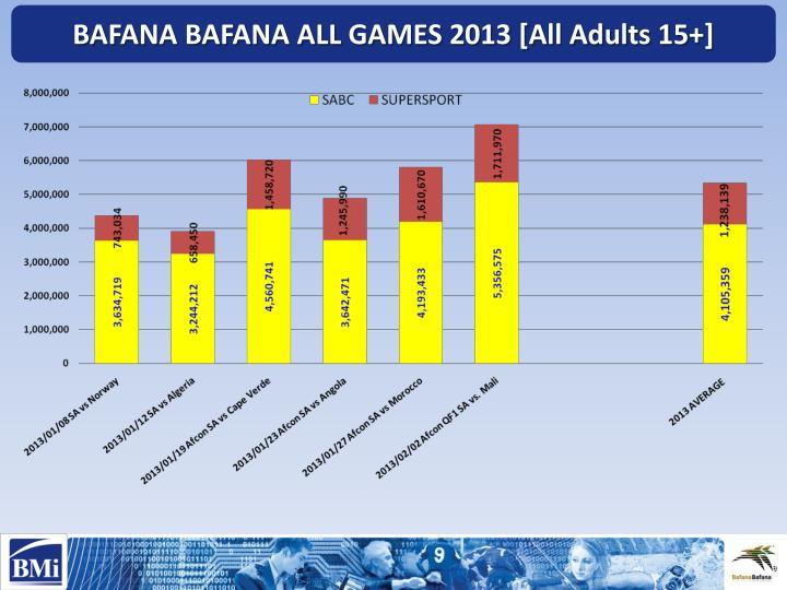BAFANA BAFANA ALL GAMES 2013 [All Adults 15+]