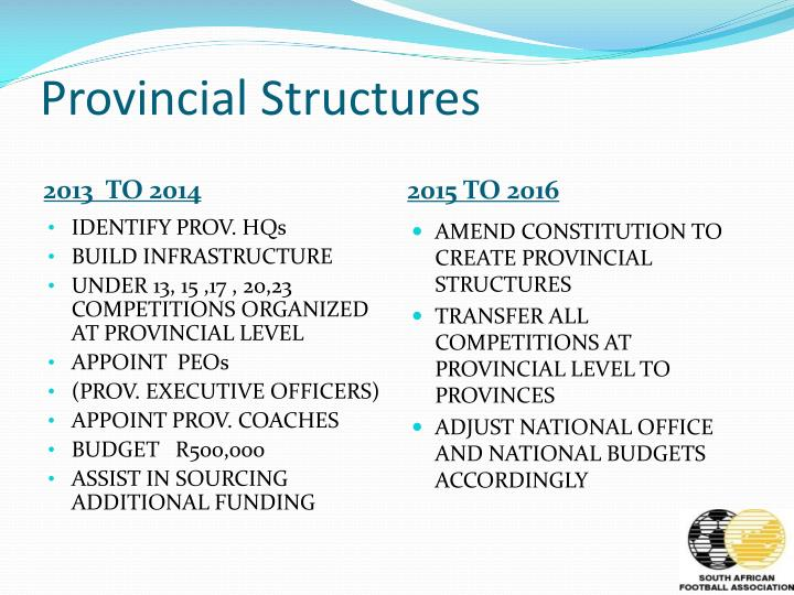 Provincial Structures