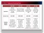features of currency pairs