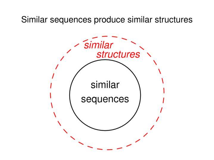 Similar sequences produce similar structures