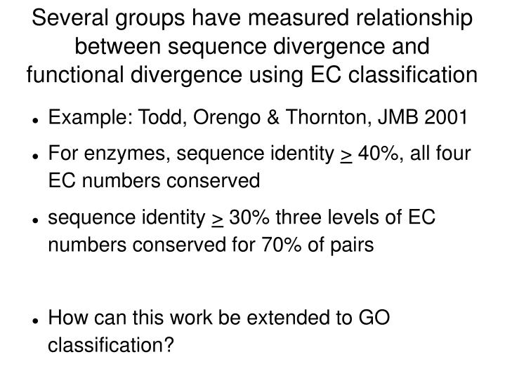Several groups have measured relationship between sequence divergence and functional divergence using EC classification