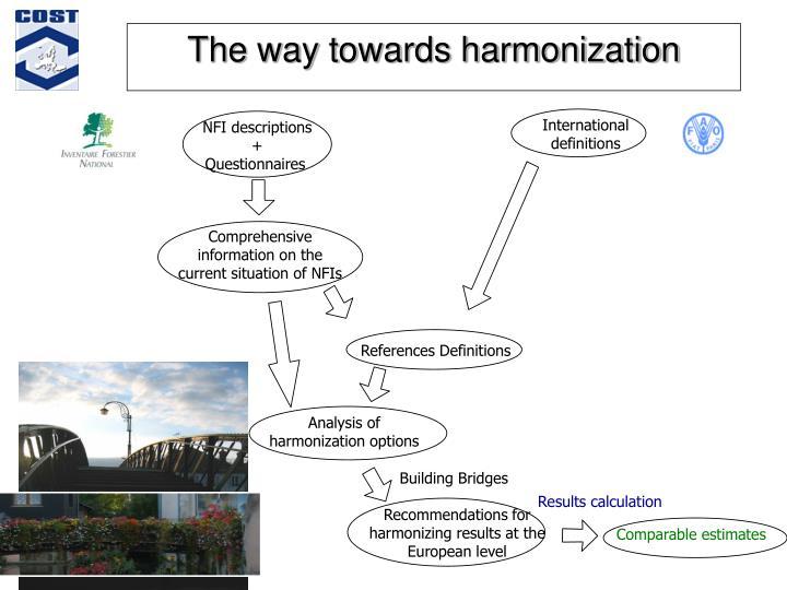 The way towards harmonization