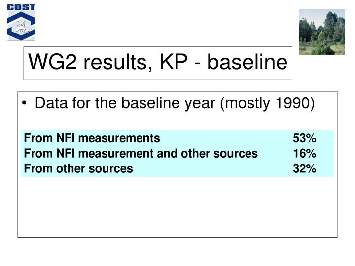 Data for the baseline year (mostly 1990)