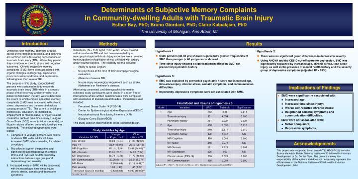 Determinants of Subjective Memory Complaints