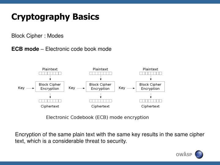 Cryptography Basics