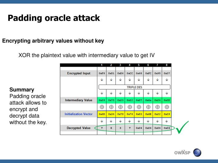 Padding oracle attack