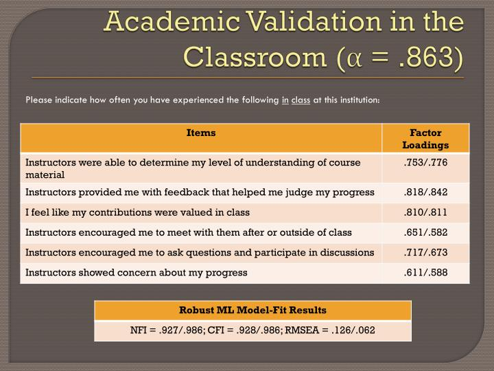 Academic Validation in the Classroom (