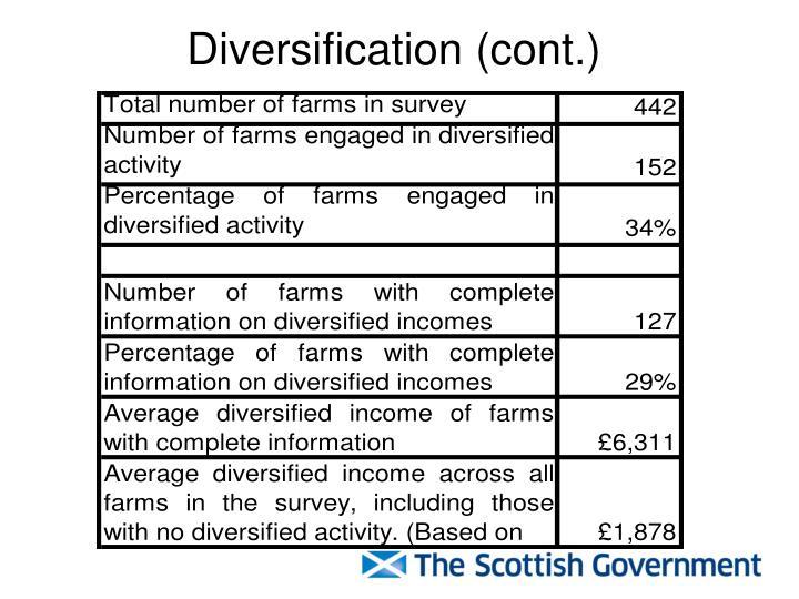 Diversification (cont.)