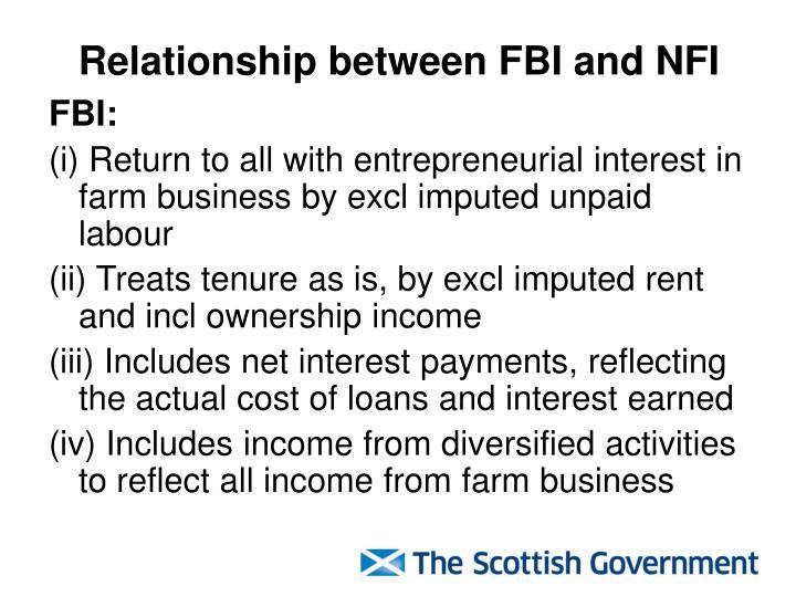 Relationship between FBI and NFI