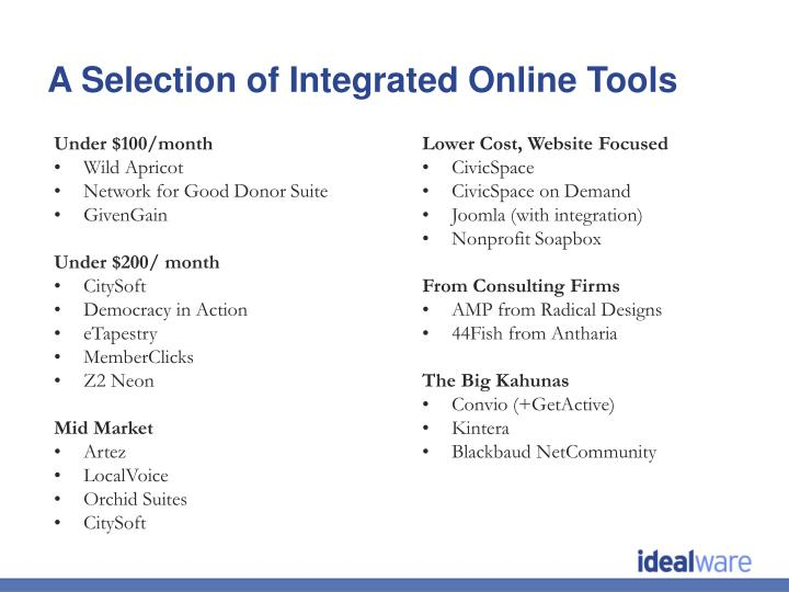 A Selection of Integrated Online Tools